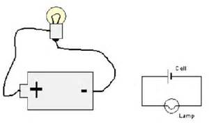 how to power lights with a battery object moved