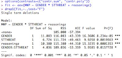 calculation design effect spss myowelt obtaining the same anova results in r as in spss