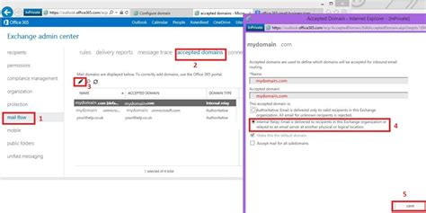 Office 365 Mail Forwarding Without Mailbox Office 365 How To Create A Catchall Wildcard Address In