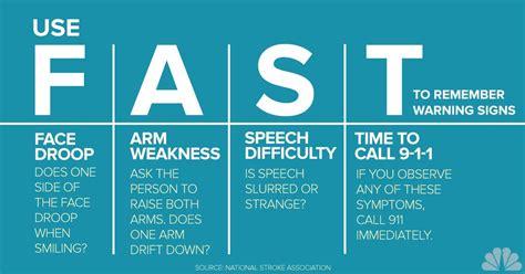 stroke treatment new stroke treatment saves lives improves recovery nbc news