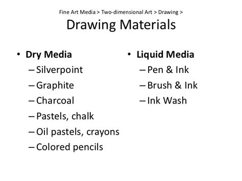 6 Drawing Media by Types Of Media Pictures To Pin On Pinsdaddy