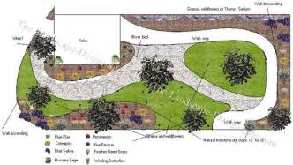 xeriscaping idea for a backyard landscaping pinterest