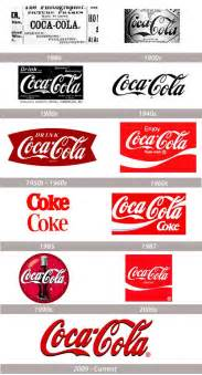 logo evolution coca cola brand yourself part 2 finicky designs