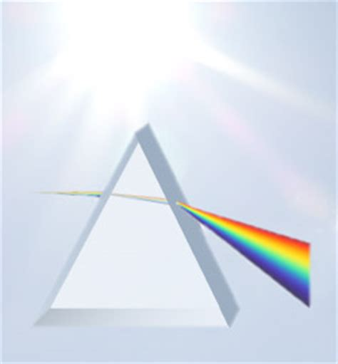 prisma beleuchtung physikal eigenschaften des lichts