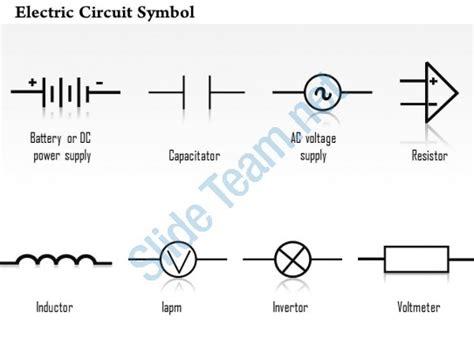 resistor layout ppt 0814 electric circuit symbol diagrams capacitor resistor