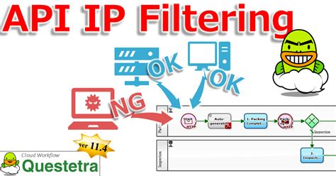 Ip Address Lookup Api M312 Basic Setting Filtering On Source Ip Address Questetra