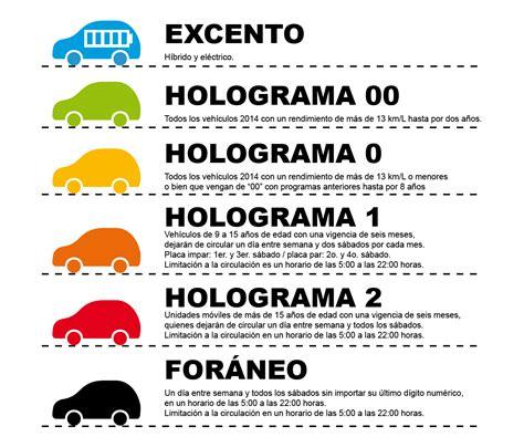 hologramas de verificacin 2016 el estado de morelos se suma al hoy no circula