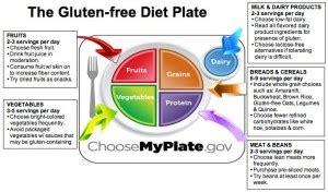 Gluten Free Detox Diet Plan by Gluten Free Diet Delivery Plans Benefits Of Binge