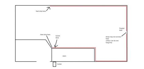 rope light wiring diagram wiring diagram gw micro