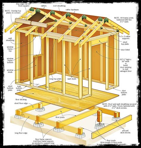 shed plans      correct shed plans   web