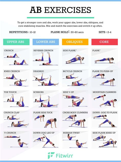 best ab exercise 25 best ab exercises missing from your workout exercise