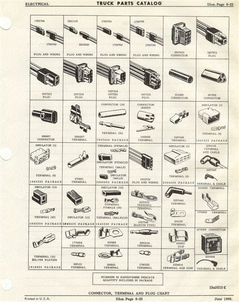 sweptline org 1963 1968 parts catalog electrical