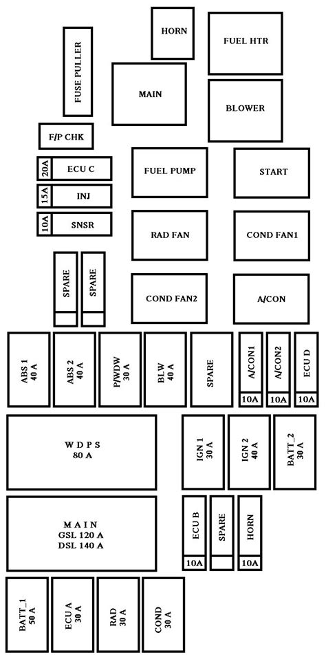 Kia Rio (2006 - 2009) - fuse box diagram - Auto Genius