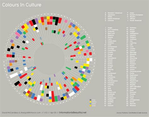 color meanings from around the world color theory futura interiors
