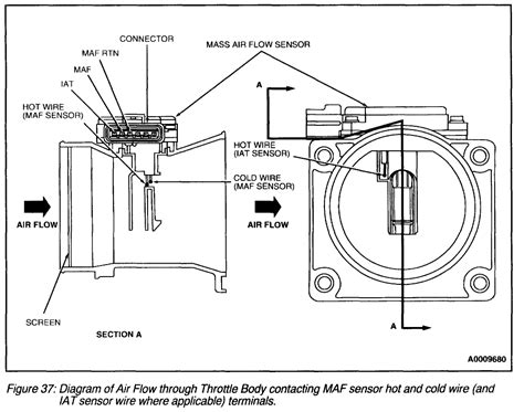Ford M Air Flow Sensor Wiring Diagram Wiring Library