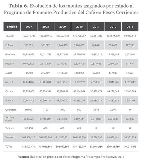tabla para aplicar la declaracion de sueldos y salarios 2015 ejemplo ajuste anual sueldos y salarios 2015 tabla anual