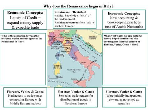 Renaissance Credit Letter Rennaissance