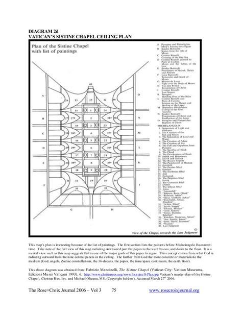 sistine chapel floor plan sistine chapel floor plan thefloors co