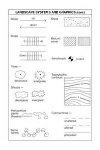 floor plan symbols chart plan symbols