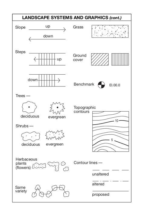 Symbol For Door On Floor Plan by Plan Symbols