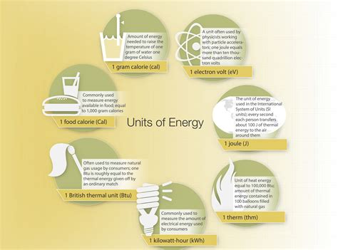 what is in unit how is energy measured quest kqed science