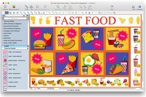 fast food flowchart fast food flowchart create a flowchart