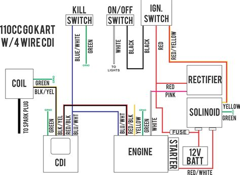4 wire ignition switch diagram dejual