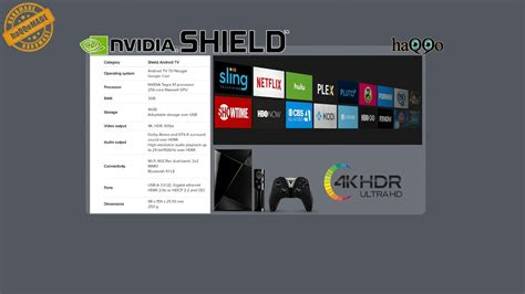 tutorial android tv nvidia shield tv tutorial how to install full android