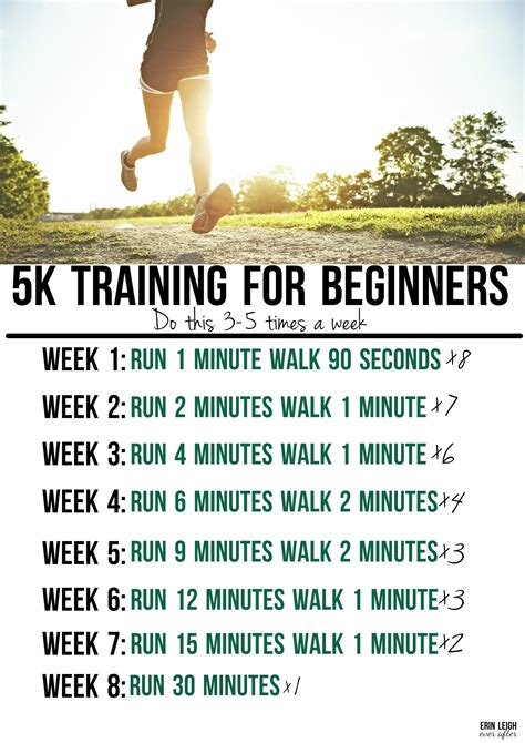 To 5k Week 7 by 5k Schedule 187 Erin Leigh After