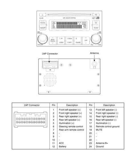 hyundai car stereo wiring diagram hyundai auto engine