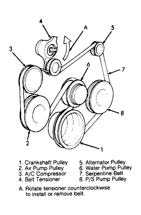 1992 Cadillac DeVille Serpentine Belt Routing and Timing