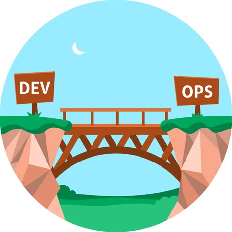 Your It by Can Devops And Itil Work Together Intland Software