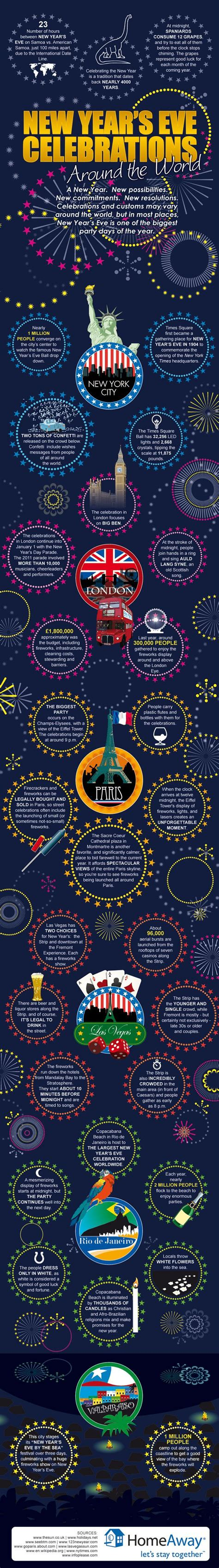 new year traditions list 10 best new year infographics images on