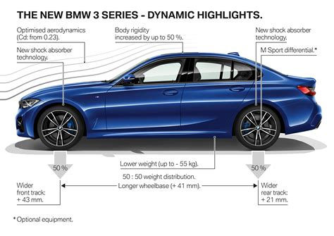 Bmw 3 Kombi 2020 by 2019 Bmw 3 Series All New And Ready To Impress The Drive