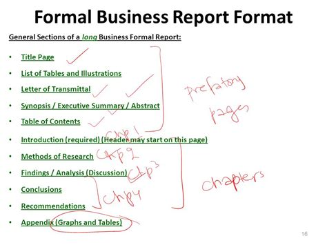 Formal Business Report Format