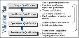 iq oq pq template tutorial computer system validation