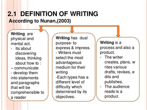 Definition Of Essay by Definition Of Writing