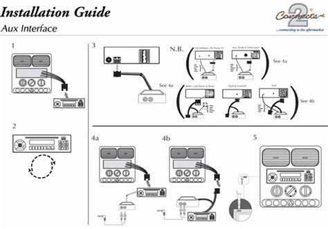 How Much To Install An Aux Port In Car by Installation
