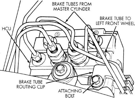 repair anti lock braking 1999 chrysler cirrus parking system repair guides anti lock brake system abs hydraulic control unit autozone com