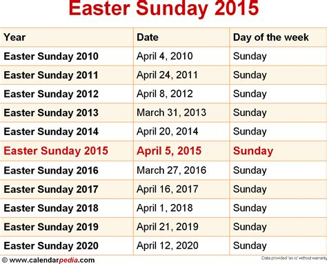 Coptic Calendar 2015 When Is Easter Sunday 2016 2017 Date Of Easter Sunday 2016