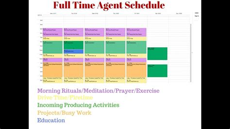 time blocking template time blocking for real estate professionals