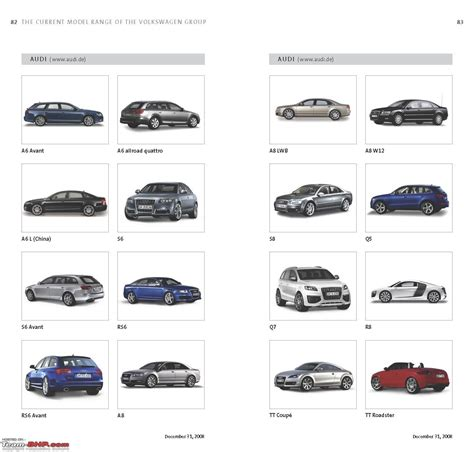 volkswagen models complete list of vw group s models sold worldwide team bhp