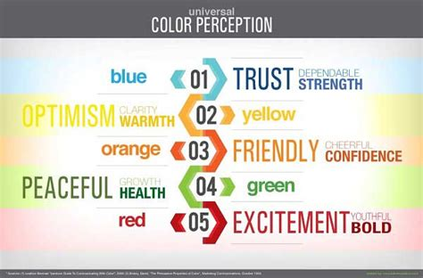 the dos and don ts of dark web design webdesigner depot modern color schemes for business the dos and don ts of