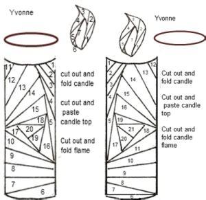 candle card template free printable iris folding patterns