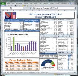 Financial Dashboard Excel Template by Excel Dashboard Template Dashboards For Business