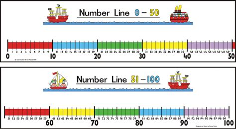 create a printable number line could make individual ones for the students and laminate