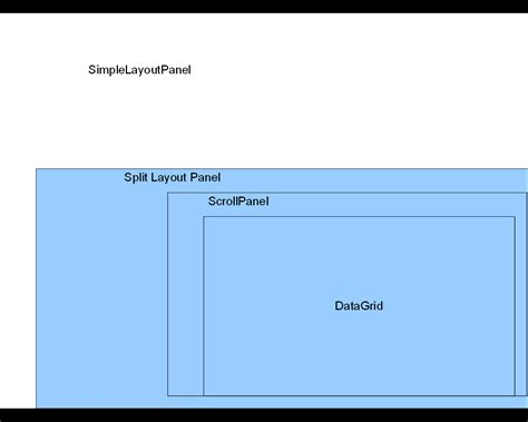 grid layout gwt gwt datagrid set height 100 not rendering properly