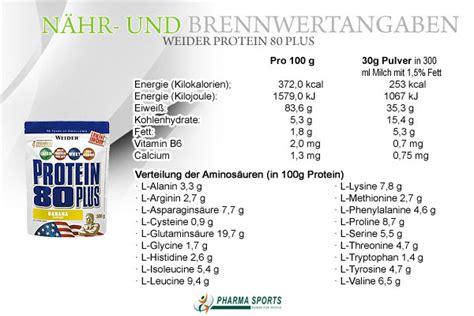 protein 80 plus weider protein 80 plus eiweiss 4 kom protein 80 weider