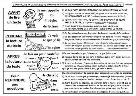 Model Lettre Pour Entrée Au Collège Privé