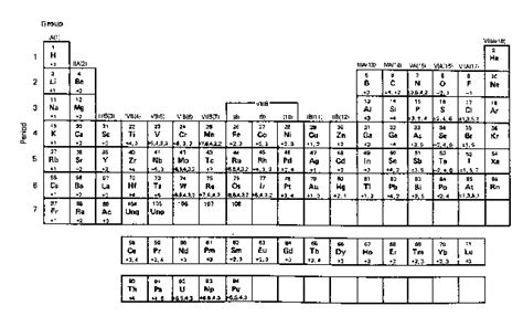 pics for gt oxidation number periodic table